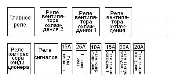 Блок реле LIFAN 1.3 М.О.LX