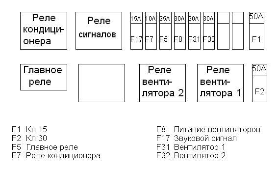 Блок реле LIFAN 1.6 M.O.тритек